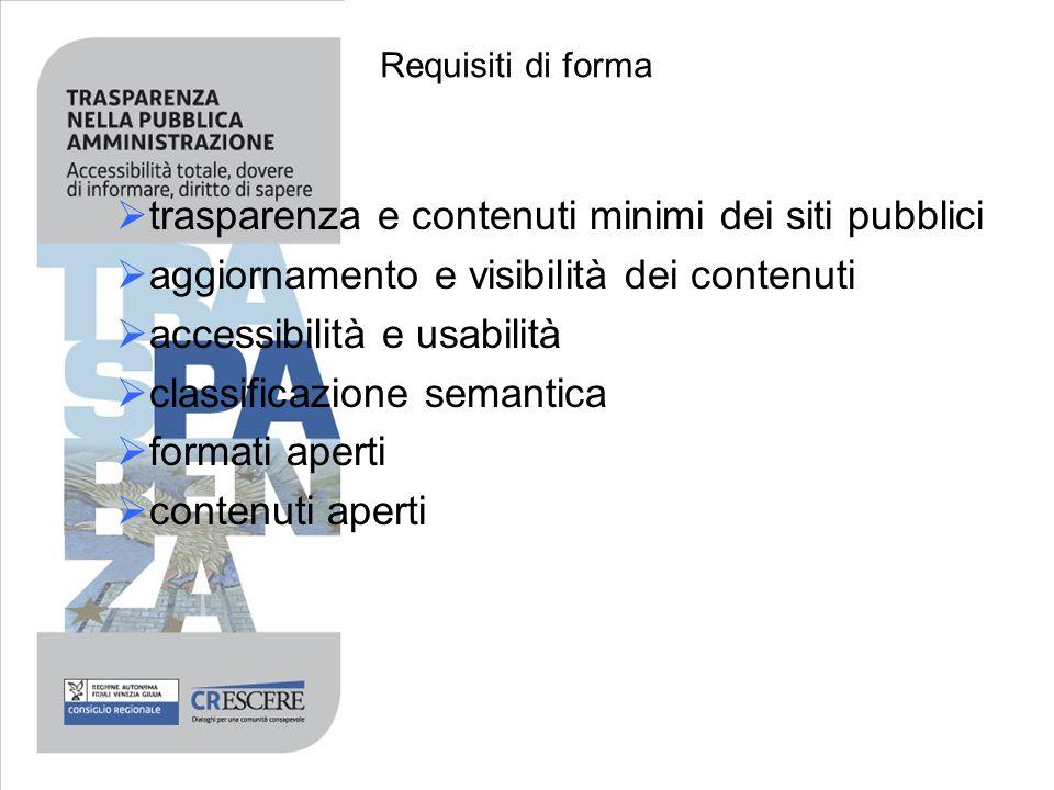 trasparenza e contenuti minimi dei siti pubblici