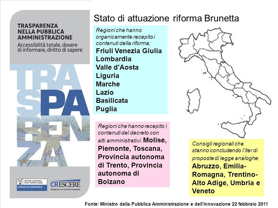 Stato di attuazione riforma Brunetta