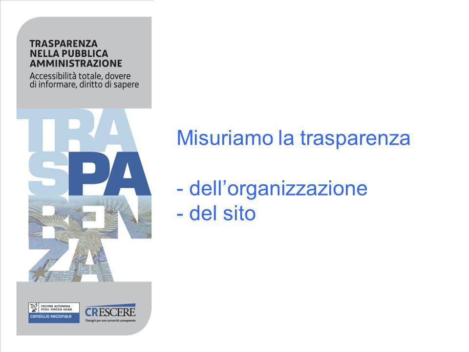 Misuriamo la trasparenza - dell'organizzazione - del sito