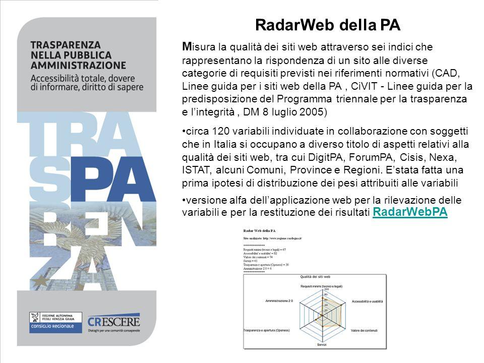 RadarWeb della PA
