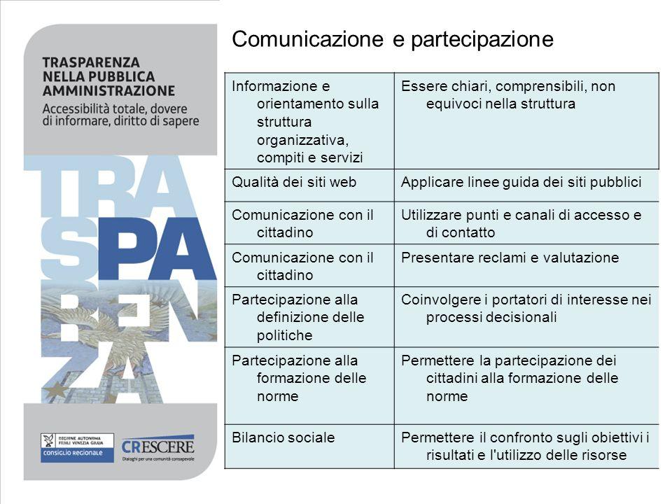Comunicazione e partecipazione