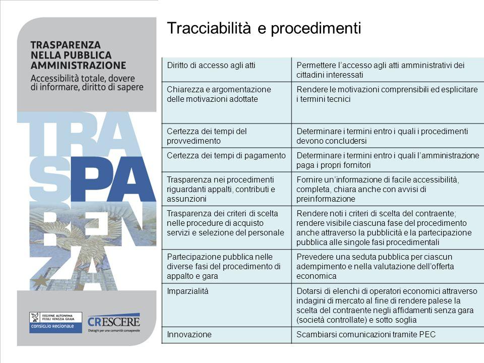 Tracciabilità e procedimenti