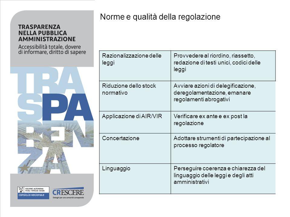 Norme e qualità della regolazione