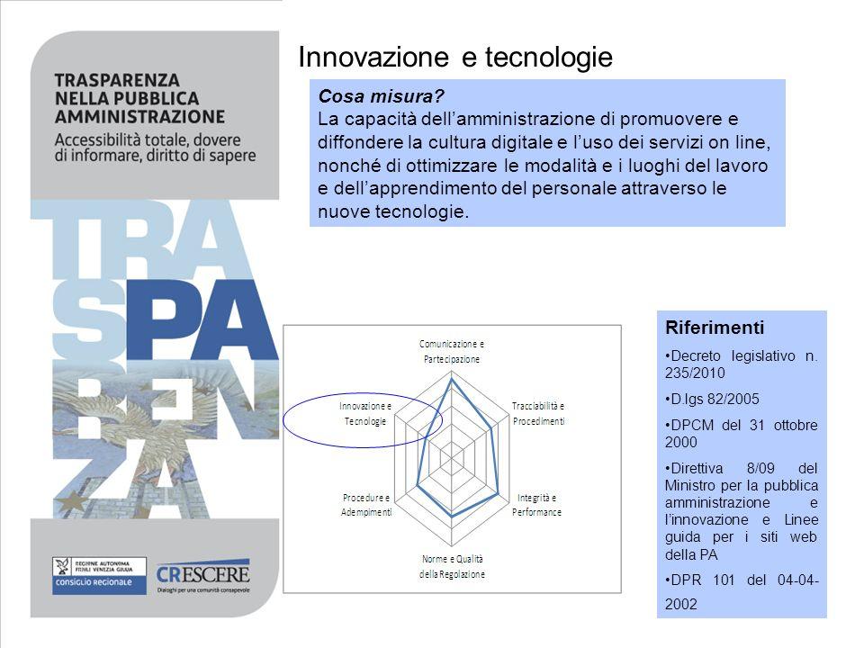 Innovazione e tecnologie