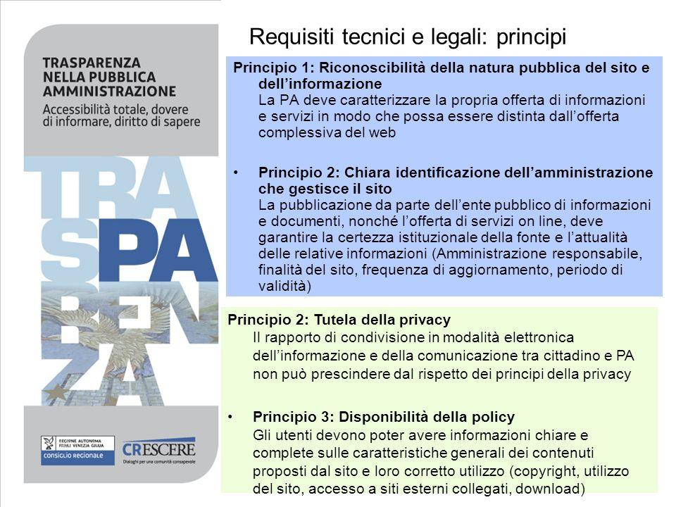 Requisiti tecnici e legali: principi