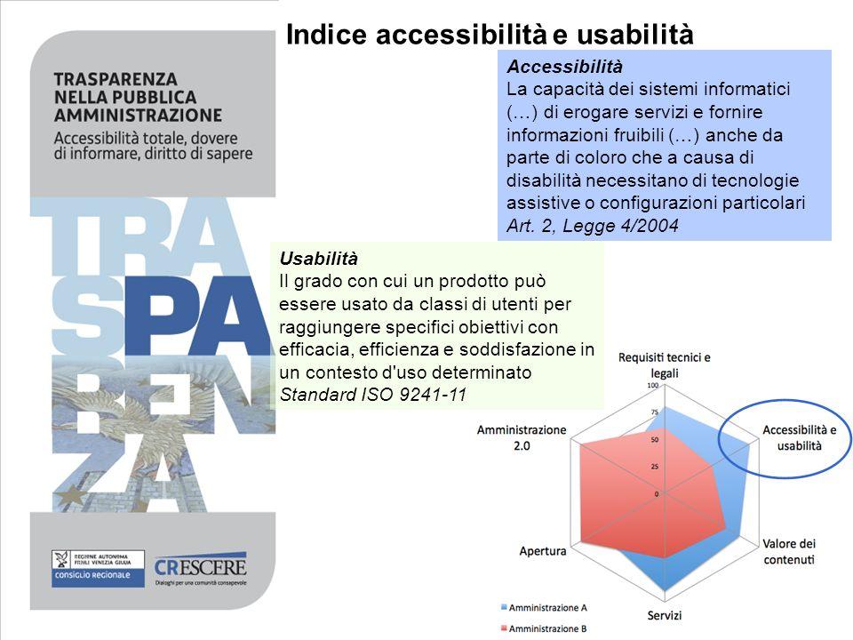 Indice accessibilità e usabilità