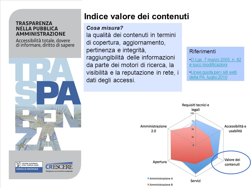 Indice valore dei contenuti