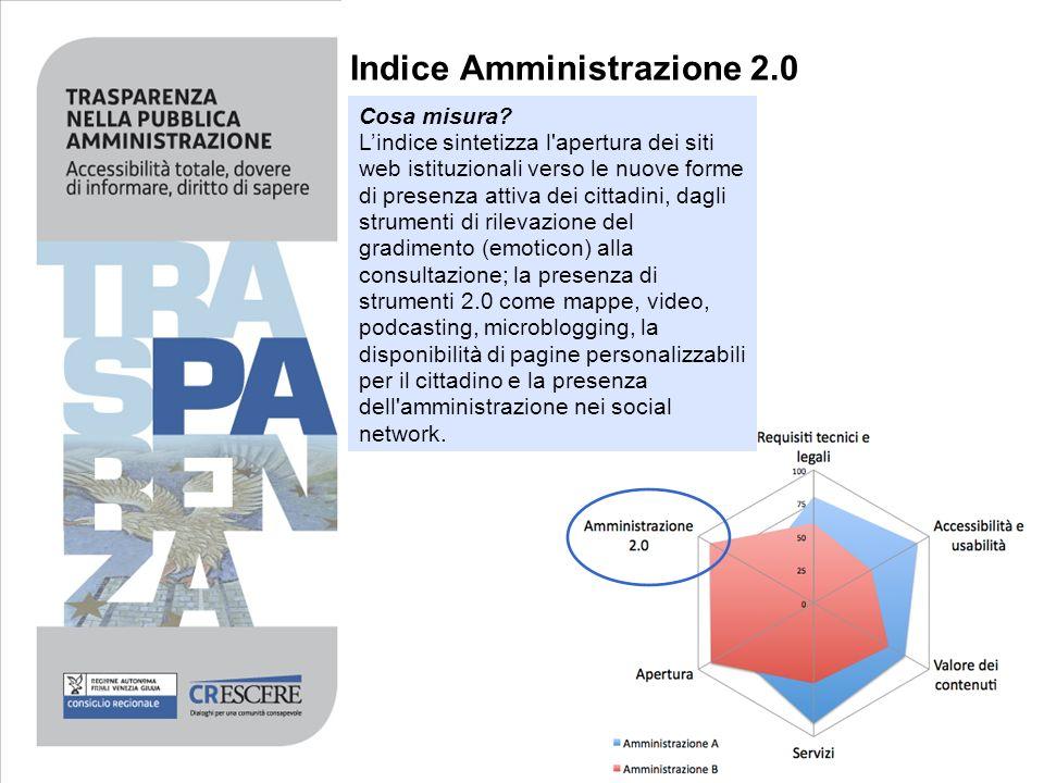 Indice Amministrazione 2.0