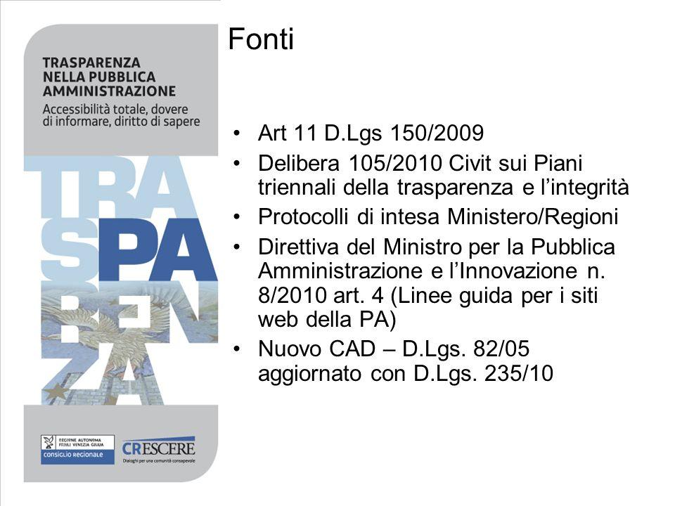 Fonti Art 11 D.Lgs 150/2009. Delibera 105/2010 Civit sui Piani triennali della trasparenza e l'integrità.