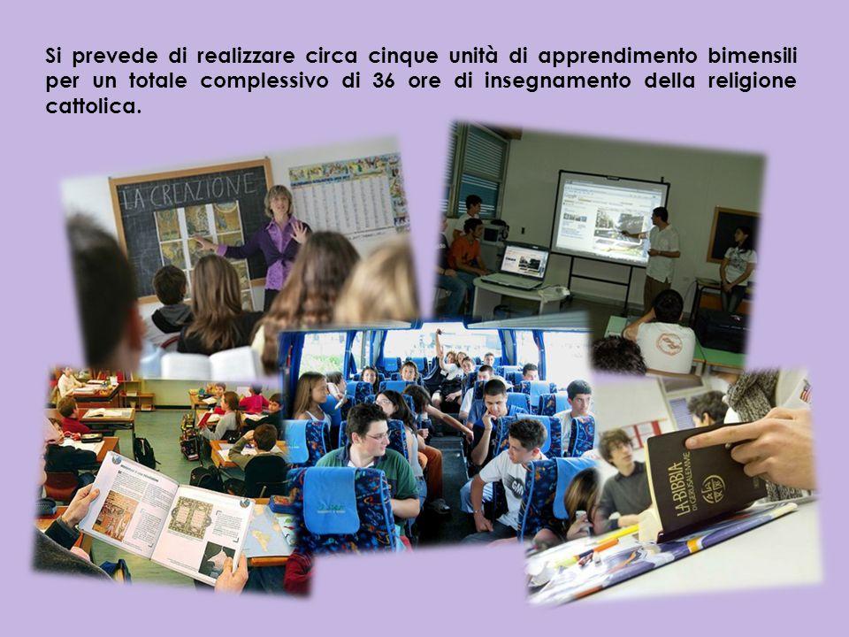 Si prevede di realizzare circa cinque unità di apprendimento bimensili per un totale complessivo di 36 ore di insegnamento della religione cattolica.