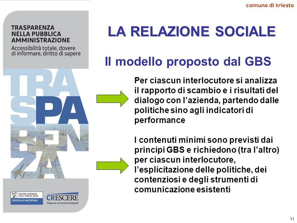 LA RELAZIONE SOCIALE Il modello proposto dal GBS