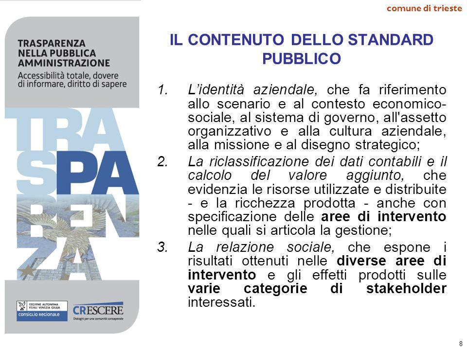 IL CONTENUTO DELLO STANDARD PUBBLICO
