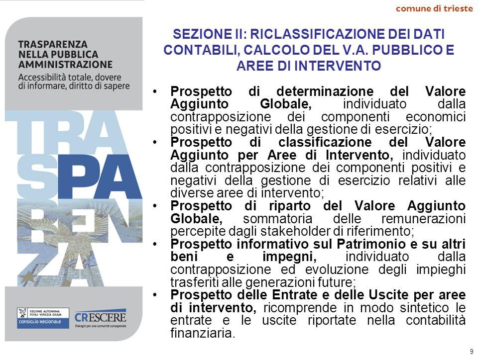 SEZIONE II: RICLASSIFICAZIONE DEI DATI CONTABILI, CALCOLO DEL V. A