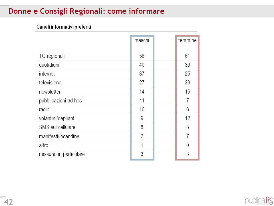 Donne e Consigli Regionali: come informare