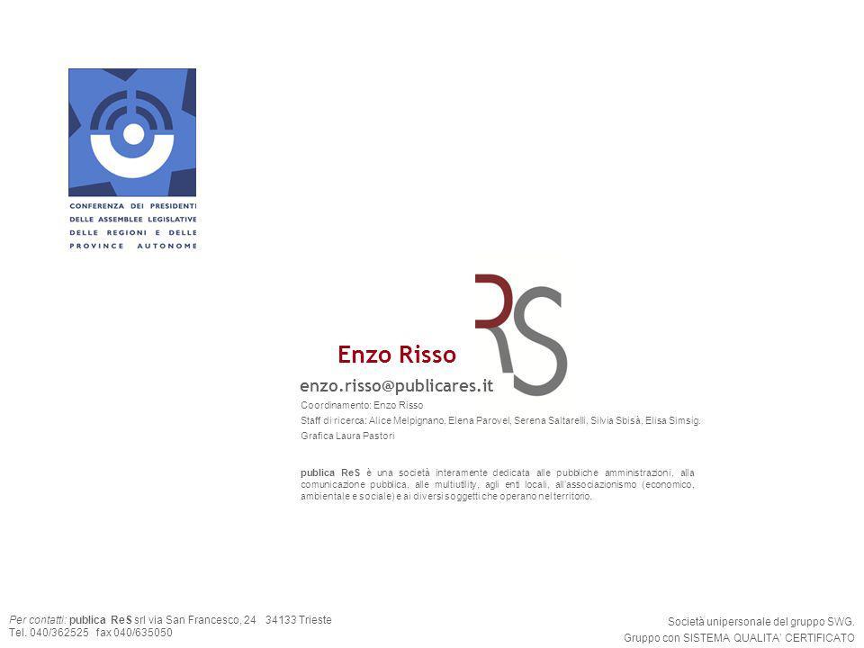 Enzo Risso enzo.risso@publicares.it