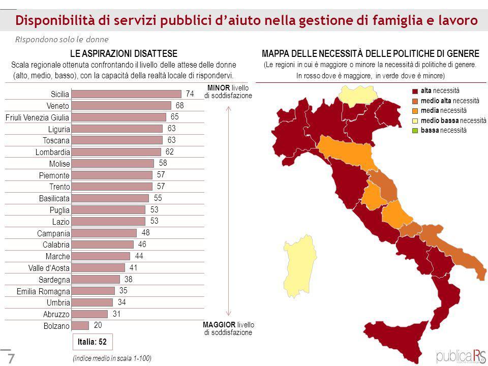 Disponibilità di servizi pubblici d'aiuto nella gestione di famiglia e lavoro