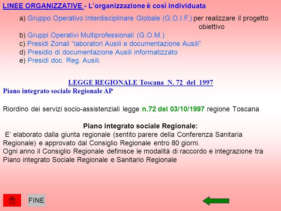 LINEE ORGANIZZATIVE - L'organizzazione è così individuata