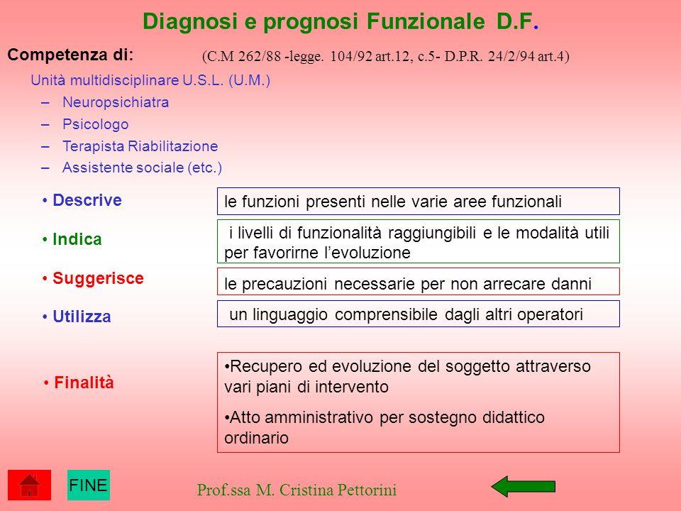 Diagnosi e prognosi Funzionale D.F.