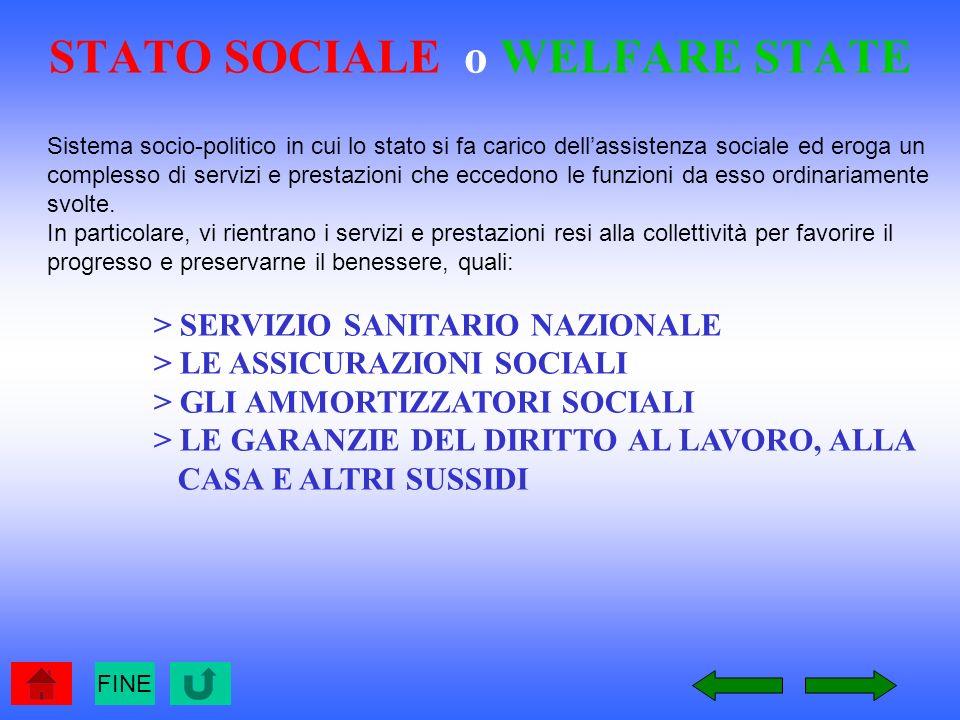 STATO SOCIALE o WELFARE STATE