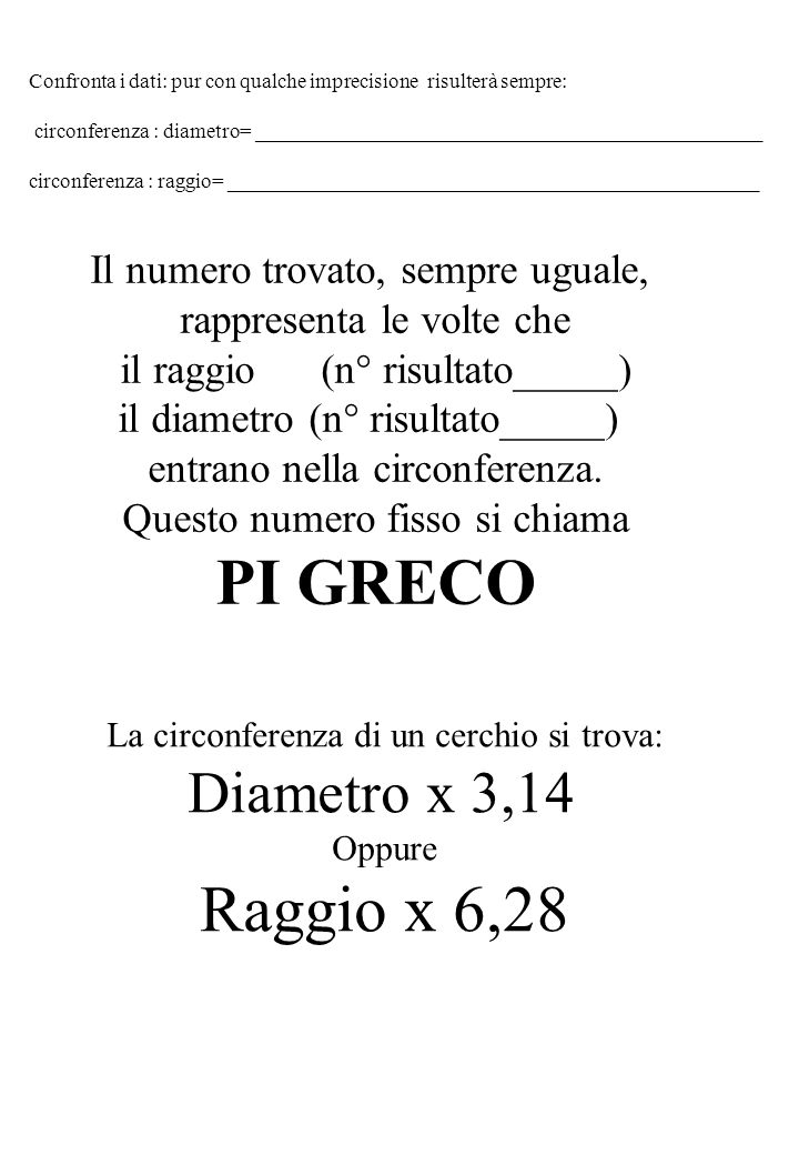 PI GRECO Raggio x 6,28 Diametro x 3,14