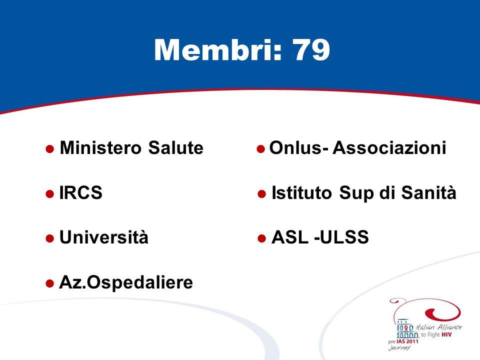 Membri: 79  Ministero Salute  Onlus- Associazioni