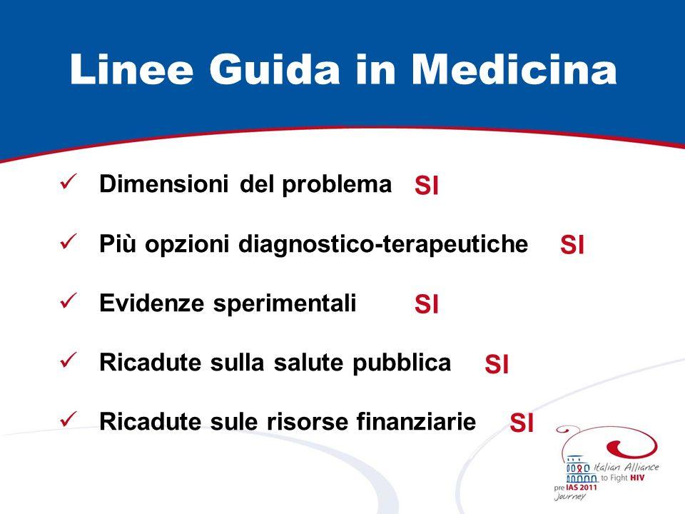 Linee Guida in Medicina