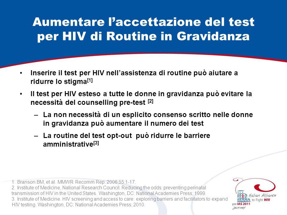 Aumentare l'accettazione del test per HIV di Routine in Gravidanza