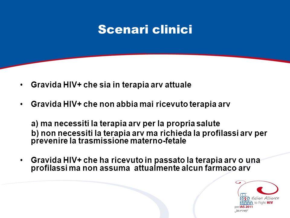 Scenari clinici Gravida HIV+ che sia in terapia arv attuale