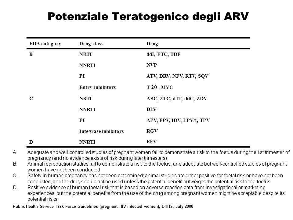 Potenziale Teratogenico degli ARV