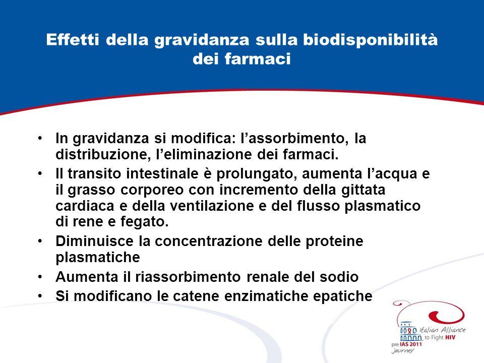 Effetti della gravidanza sulla biodisponibilità dei farmaci