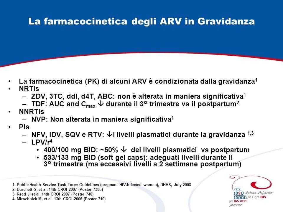 La farmacocinetica degli ARV in Gravidanza