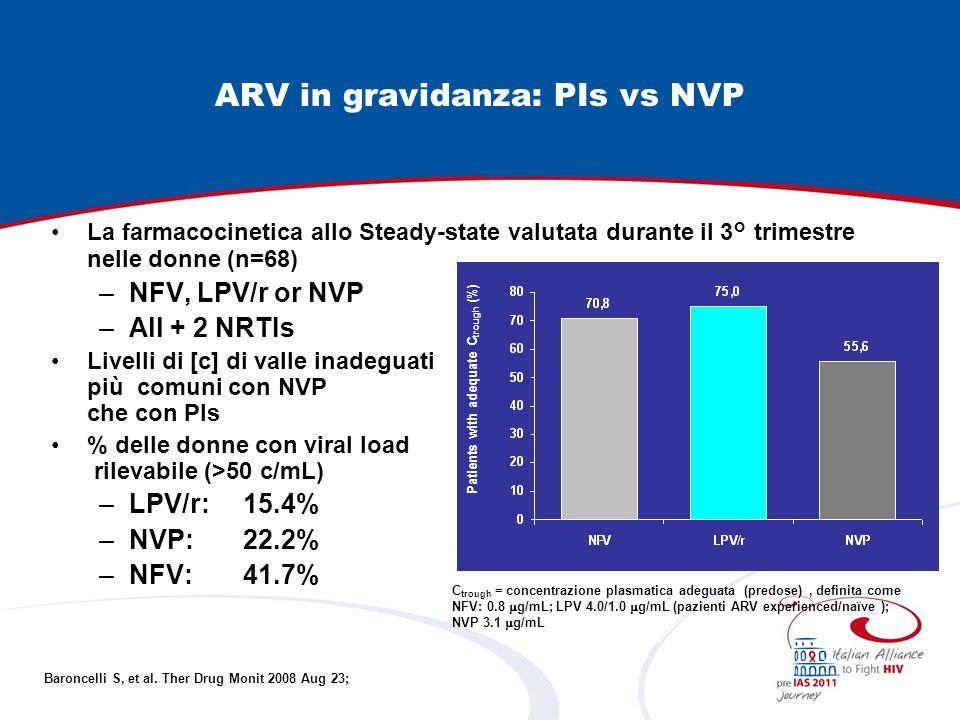 ARV in gravidanza: PIs vs NVP
