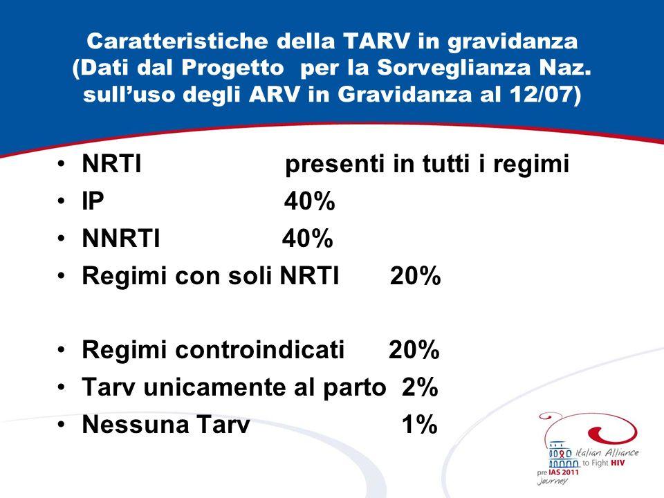 NRTI presenti in tutti i regimi IP 40% NNRTI 40%