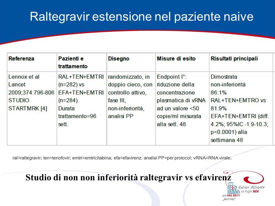 Raltegravir estensione nel paziente naive