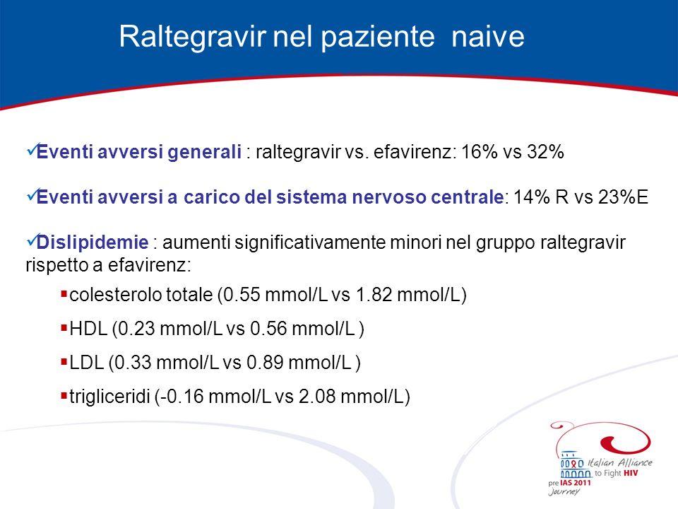 Raltegravir nel paziente naive