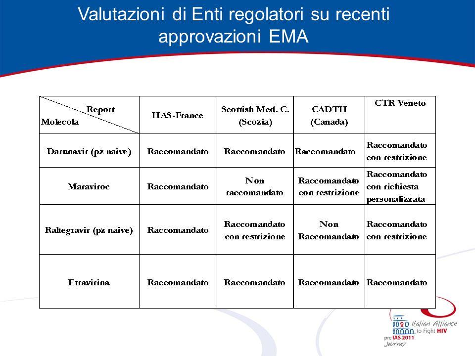 Valutazioni di Enti regolatori su recenti