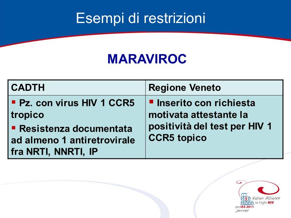 Esempi di restrizioni MARAVIROC CADTH Regione Veneto