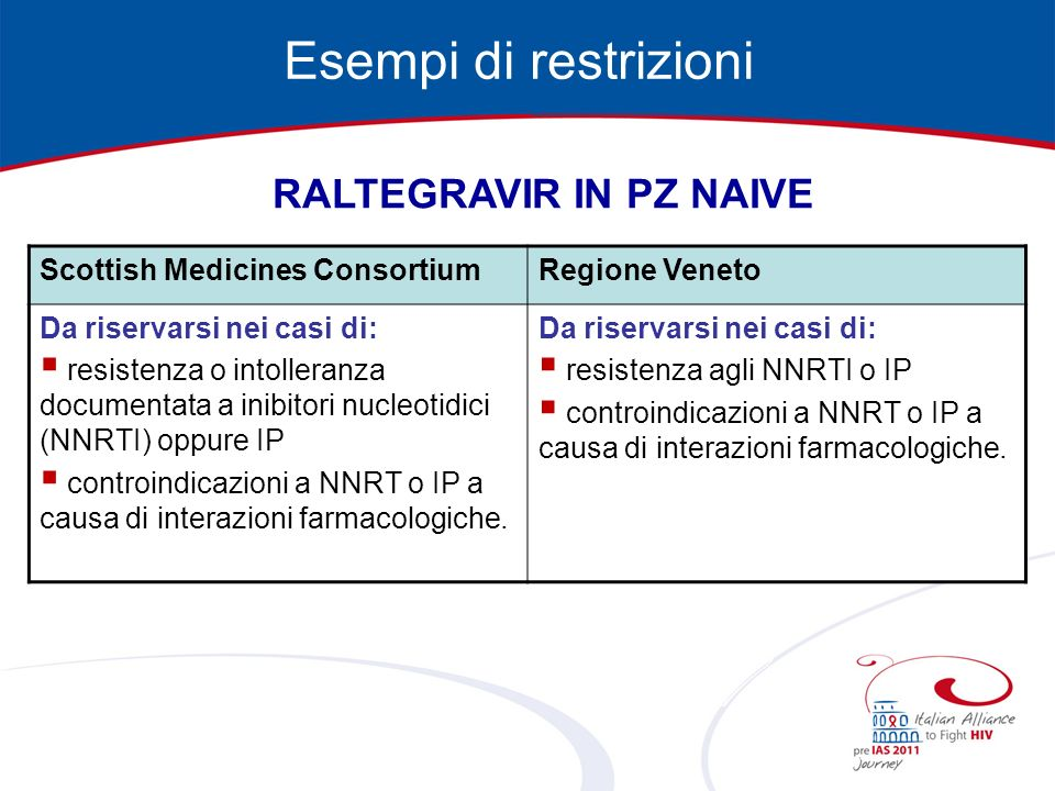 Esempi di restrizioni RALTEGRAVIR IN PZ NAIVE