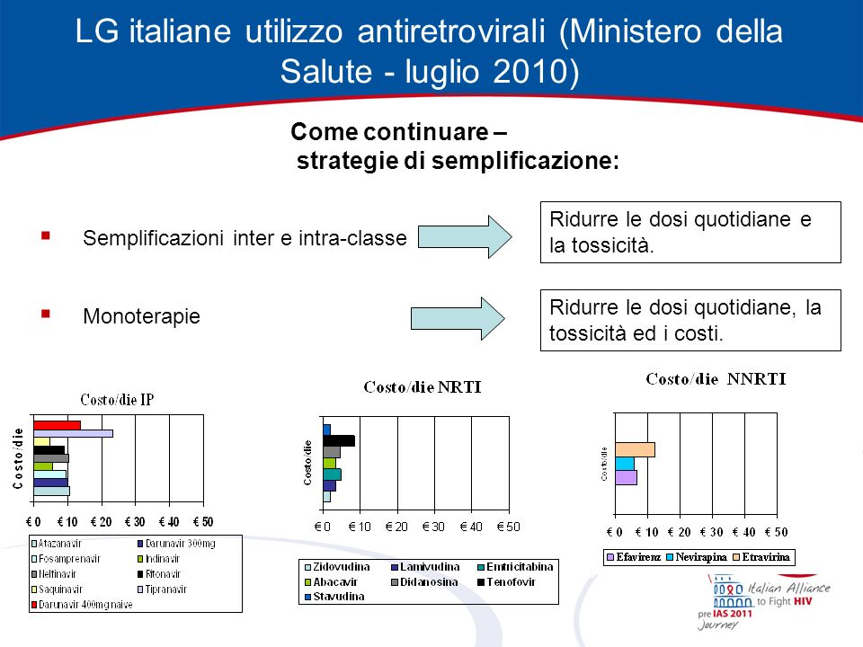 LG italiane utilizzo antiretrovirali (Ministero della Salute - luglio 2010)