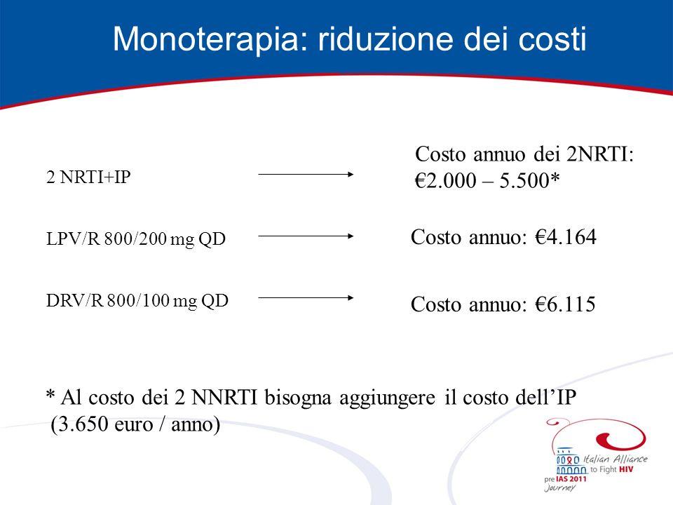 Monoterapia: riduzione dei costi