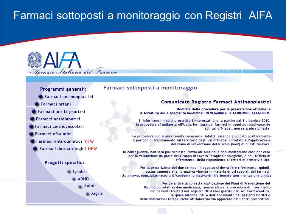 Farmaci sottoposti a monitoraggio con Registri AIFA