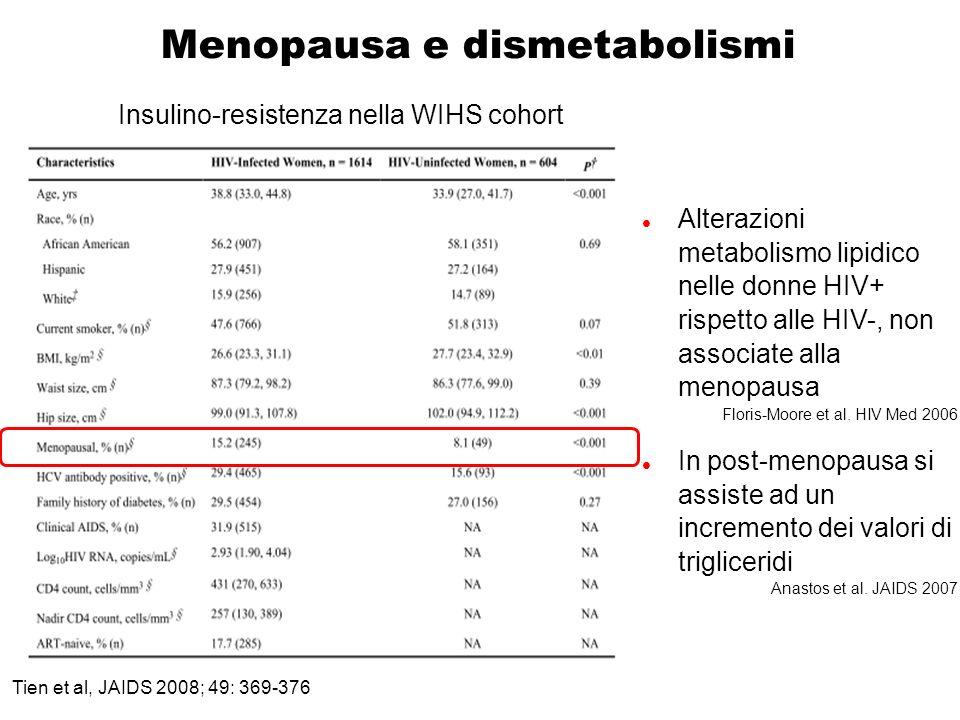Menopausa e dismetabolismi