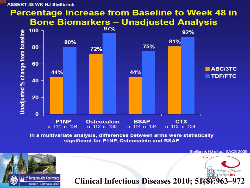 Clinical Infectious Diseases 2010; 51(8):963–972