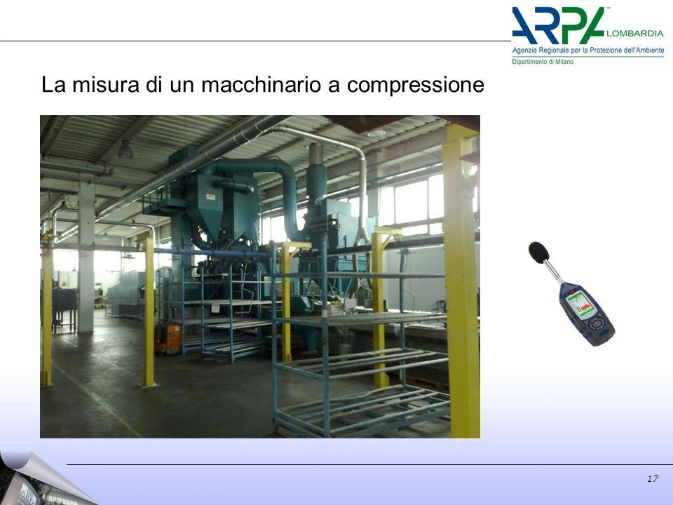 La misura di un macchinario a compressione