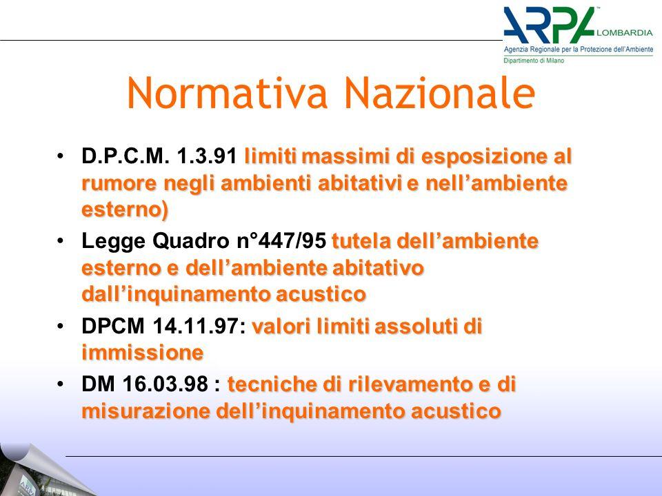 Normativa Nazionale D.P.C.M. 1.3.91 limiti massimi di esposizione al rumore negli ambienti abitativi e nell'ambiente esterno)
