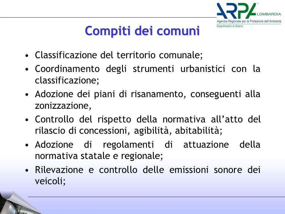 Compiti dei comuni Classificazione del territorio comunale;