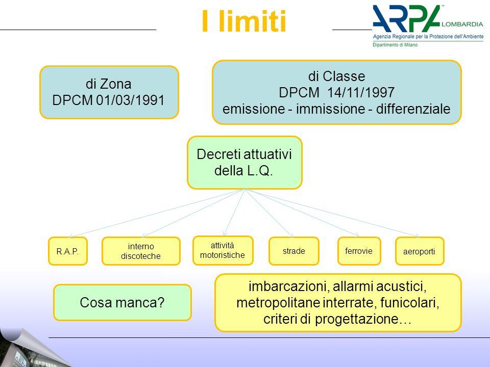 I limiti di Classe di Zona DPCM 14/11/1997 DPCM 01/03/1991
