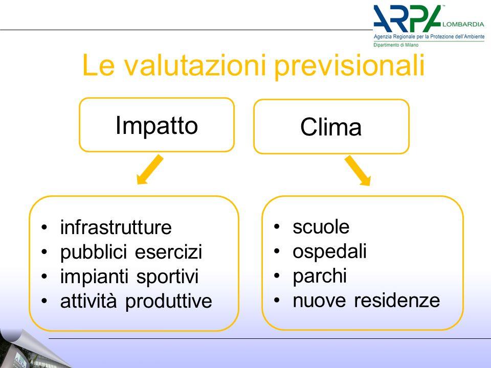 La normativa dell inquinamento acustico e il ruolo di arpa - Cambio destinazione d uso da ufficio ad abitazione ...