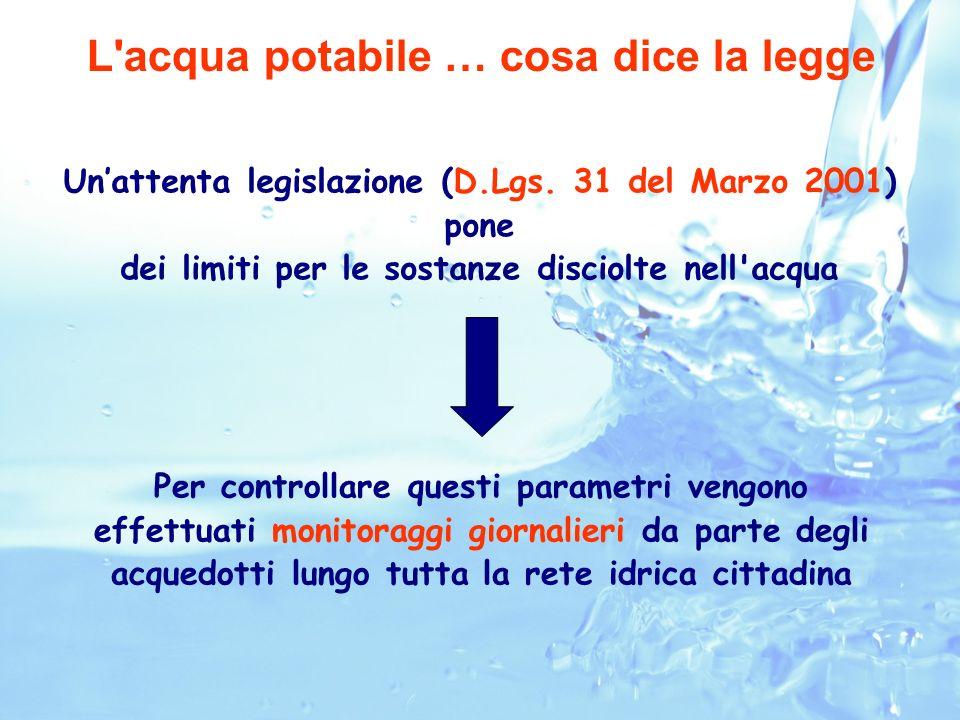 L acqua potabile … cosa dice la legge