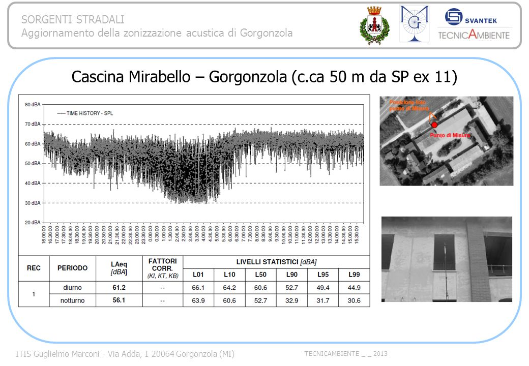 Cascina Mirabello – Gorgonzola (c.ca 50 m da SP ex 11)
